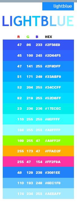 Image gallery light blue color code Color combinations numbers